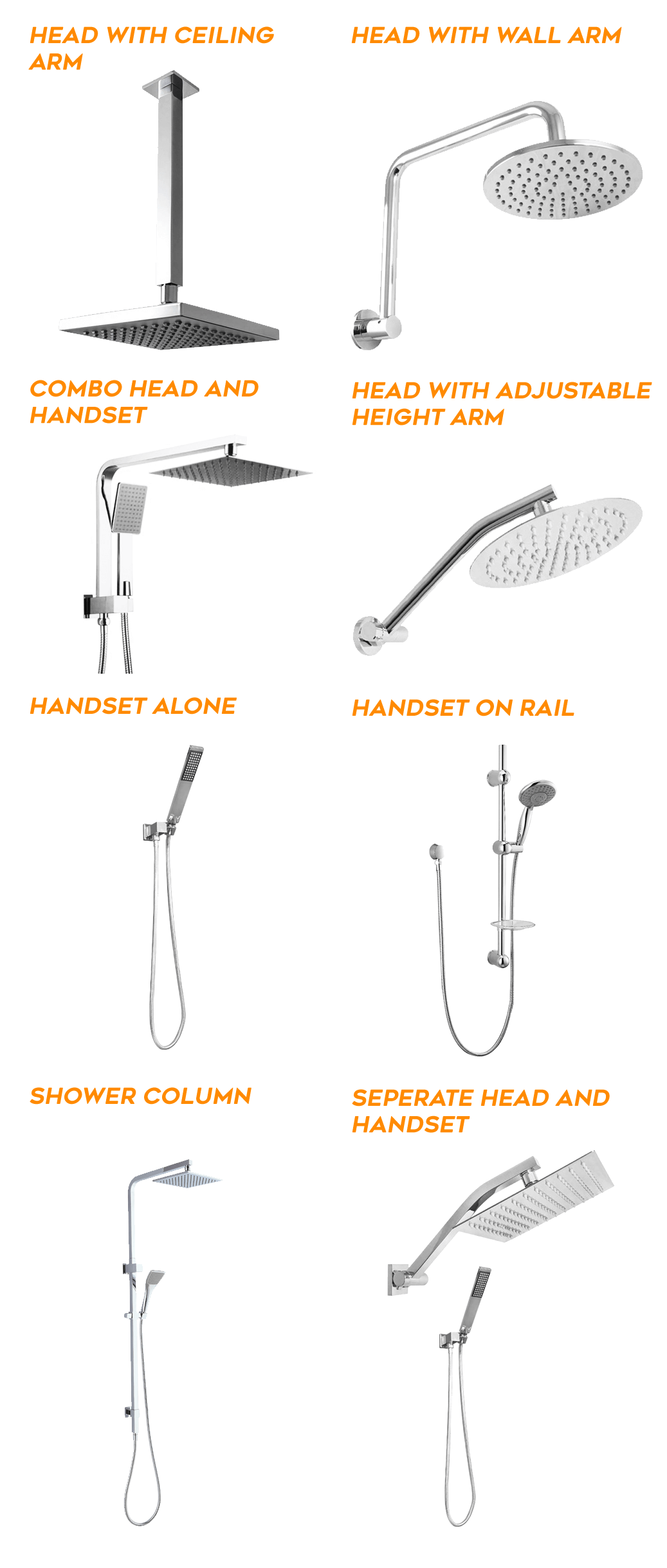 How To Choose The Perfect Shower Head For You The Sink